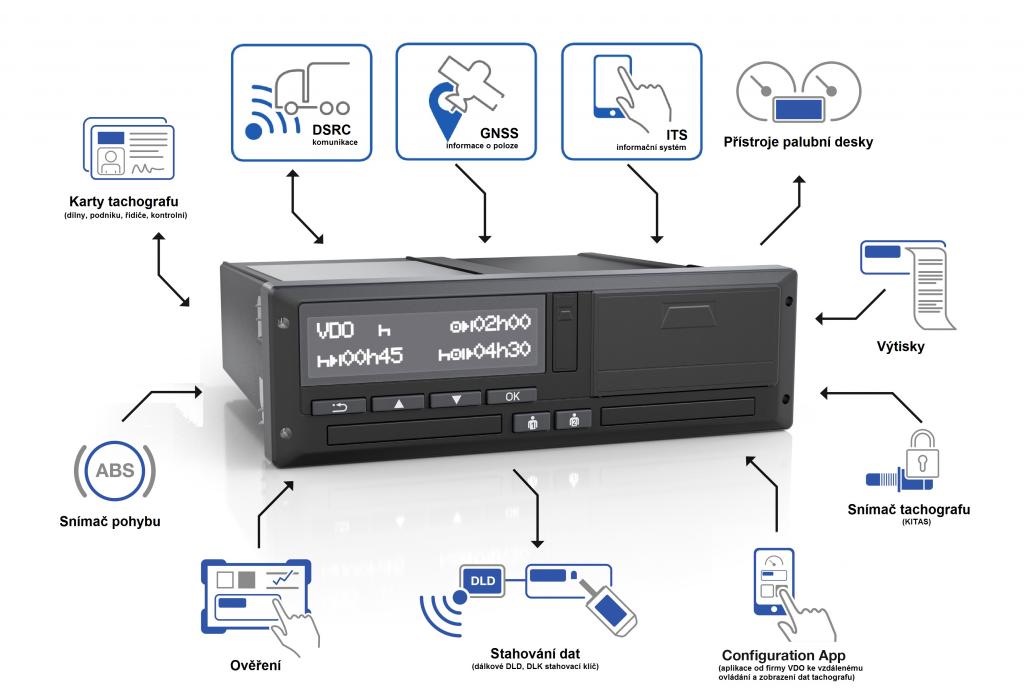 Digitální tachograf DTCO 4.0